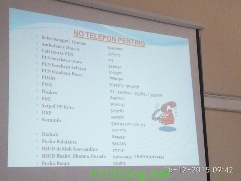Daftar Telepon Penting Kota Surabaya tahun 2015