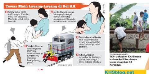 balita tewas ditabrak kereta api ketika mengejar layang-layang di surabaya tahun 2016