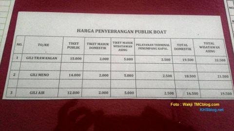 Harga Penyebrangan Publik Boat ke Gili Trawangan Lombok tahun 2016