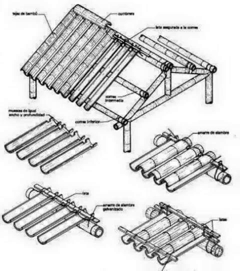 cara membuat atap rumah dari pohon bambu~02