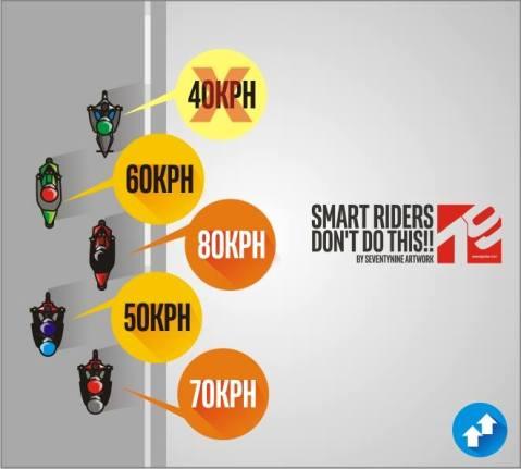 cara menjadi pengendara cerdas di jalanan oleh donny (4)