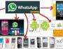 Daftar sistem operasi gadget yang tidak didukung WhatsApp terhitung akhir tahun2016