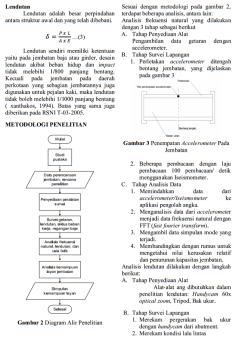 Analisa Fakultas Teknik Sipil Universitas Brawijaya terkait Jembatan Soekarno Hatta Malang pada tahun 2013 hal 3