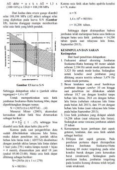 Analisa Fakultas Teknik Sipil Universitas Brawijaya terkait Jembatan Soekarno Hatta Malang pada tahun 2013 hal 8