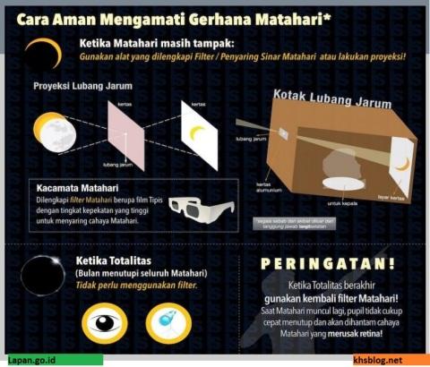 cara aman dan murah melihat gerhana matahari