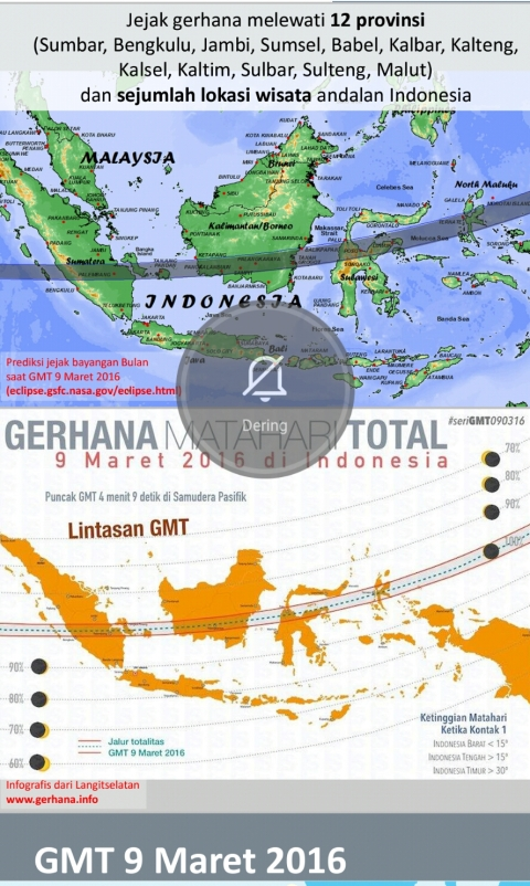 Daftar daerah yang mengalami Gerhana Matahari Total GMT tanggal 9 Maret 2016