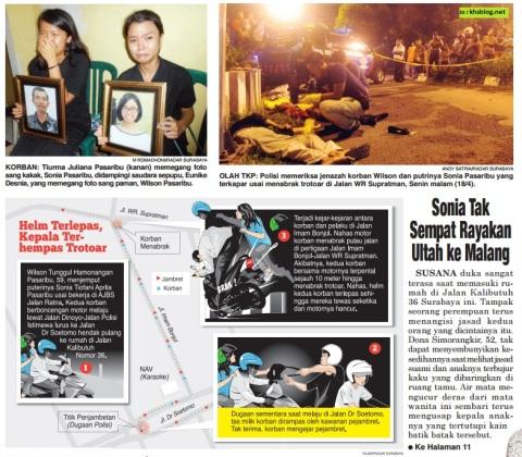 2 orang tewas karena mengejar jambret di kota surabaya