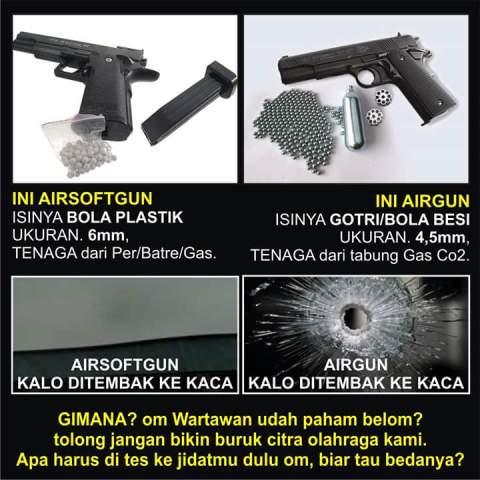 beda antara air softgun dan airgun