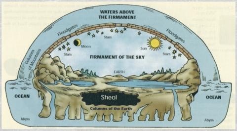 firmament-genesis_cosmology