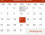 Sifat seseorang ternyata bisa diintip dari tanggal lahirnya… sampeyan tanggal berapa? …hehehehe.