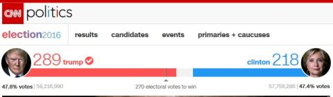election-amerika-serikat-tahun-2016