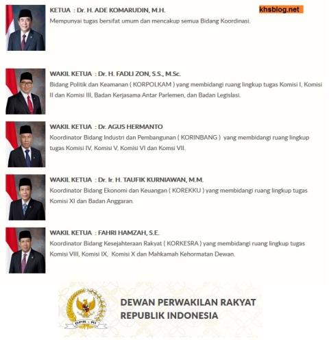 nama-pimpinan-dpr-ri-periode-2014-2019