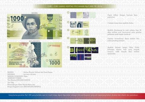 ciri-uang-kertas-baru-1000-tahun-2016