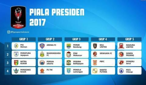 grup-1-hingga-5-piala-presiden-2017