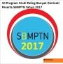 10 Program Studi Paling Banyak Diminati Peserta SBMPTN tahun2017