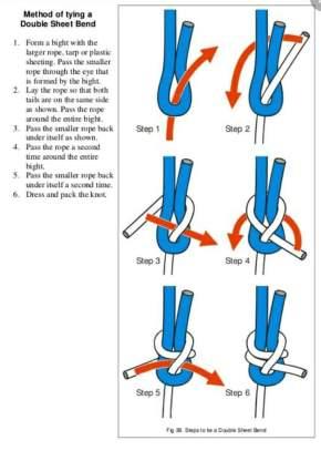 Ragam bentuk dan cara tali temali brosis...~04