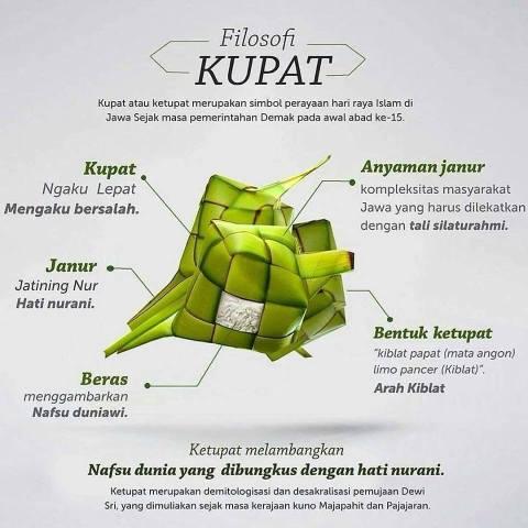 Sejarah dan filosofi kupat atau ketupat brosis