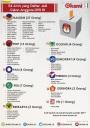Daftar Lengkap Artis Jadi Caleg pada Pemilu2019